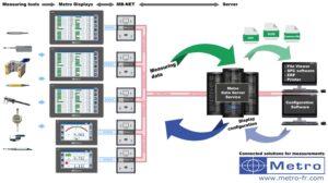 Modulo MB-NET e schema di funzionamento